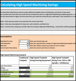 Worksheets Roi Worksheet high speed machining roi worksheet get the worksheet