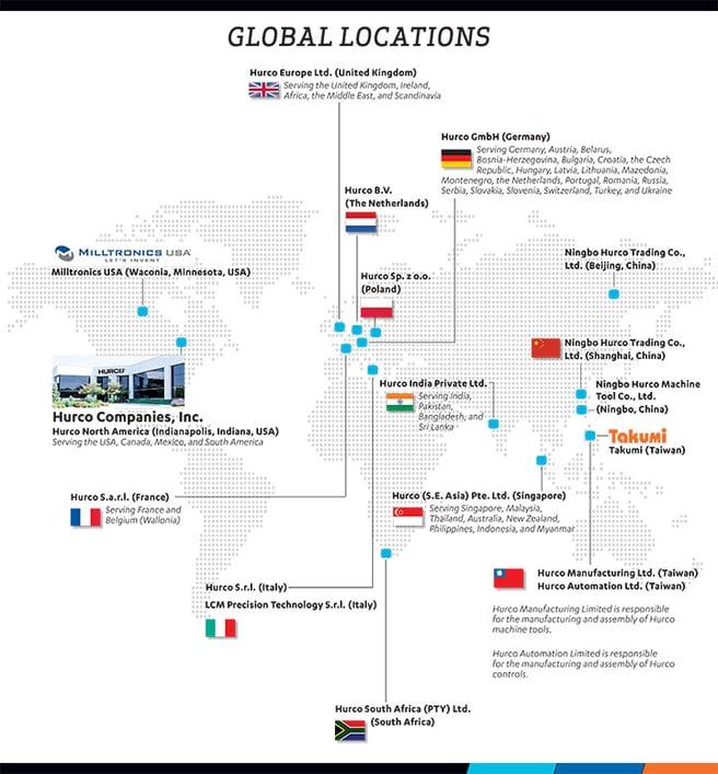 Hurco Global Map